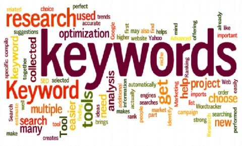 Step-2-Consider-or-look-at-your-main-keyword