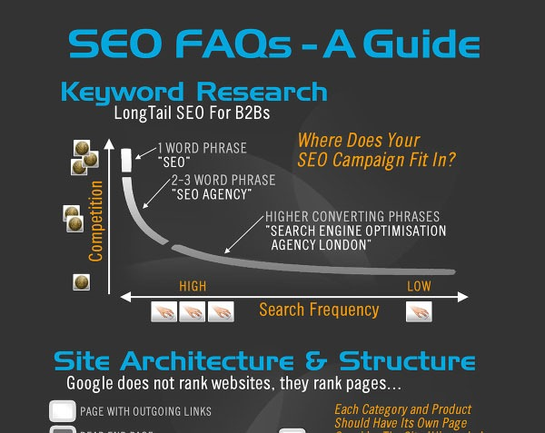 SEO-Infographic1-resized-600a