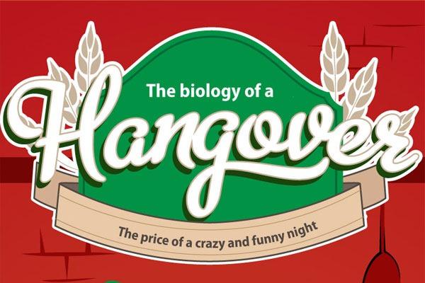 bio-hangover
